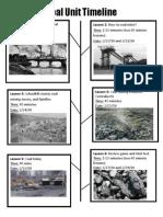 coal unit timeline