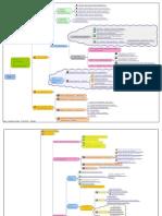 Capítulo 1 concepto y características de desarrollo sostenible