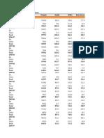 Ag Stats 2011-12