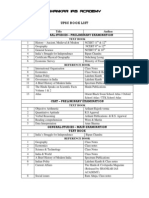 UPSC Book List | Geography | Religion & Spirituality
