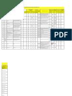 82389630 Evaluacion de Riesgos Del Proyecto v 1