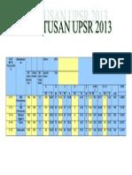 UPSR 2013