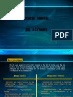 derechodecontratos-.pptx