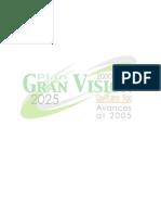 TURISMO 2000-2025