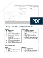 Metals Trends Summary Notes