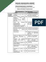TABELA de Equivalencia Atividades Complementares (2)