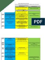2014-01-23_pelan Tindakan 2014 Akademik-program 3p Ppdpg