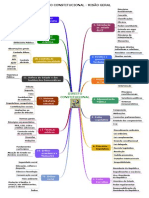 Demonstrativo - Direito Constitucional em Mapas Mentais - 2ª Edição