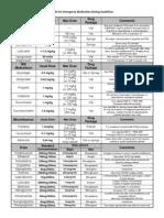Updated Emergency Medication Dosing Sheets