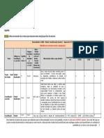 planilhadesvendandooeditalv1-0-121216192816-phpapp02