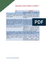 Cuadro Comparativo Entre HTML4 y HTML5