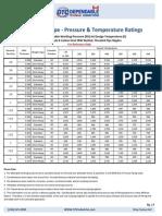 Pressure Rating A53 Grade B