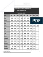 FORMULAS IPC Variacionporcentualanual