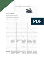 Planificación Semanal Nivel Medio Mayor A