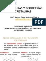 Tema 3. Estructuras y Geometrias Cristalinas