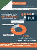 Infographics 01