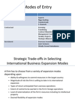 Market+Entry+Strategies 2