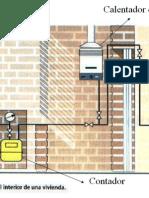 Instalacion de Gas en las Viviendas