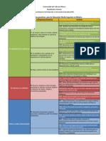 competencias-genéricas2.pdf