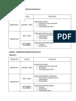 Sukatan Pelajaran Pk d1 d2