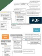 Empiria y dato cuadro conceptual.docx