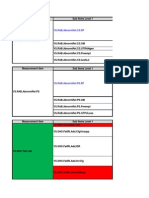 KPI COUNTER AND CAUSE OF PROBLEM (1).XLSX