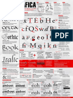 Forma Tipografica(1)