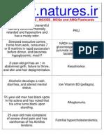 694 First Aid Ch 02 Biochem Flashcards