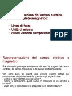 2-Rappresentazione Del Campo Em