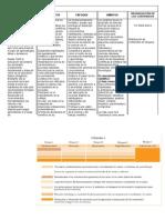 Analisis de Programas de Estudio Biologia