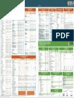 Laporan Keuangan BNI 2008