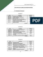 08a Bab 4 Struktur Kurikulum PPG_Bahasa Melayu PR