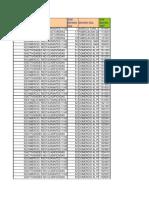CIIU 1607 Salud Ocupacional -  Excel