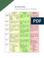 Asertivitatea.pdf
