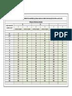 Tabelas Para Projetistas