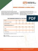 A Pi 6 a Material Trim Ratings
