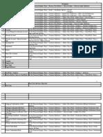 Peoplesoft FSCM - GL Ver 9.1 NAvigation Only