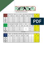 dassa swim league points 2013-14