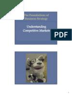 Understanding Competitive Markets PDF