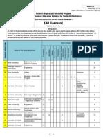 Index for University Info