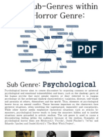 Sub Genres in the Horror Genre