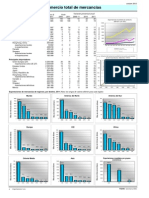 World Commodity Profiles11 s