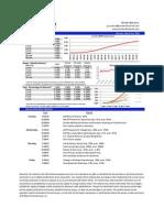 Pensford Rate Sheet_03.03.14