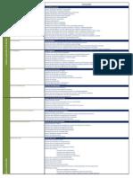 RIBATIS - E-DMAJ - Liste des fonctionnalités - 20131115