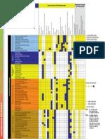 Tabla Coeficientes de Ponderación 2013_2014