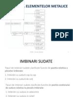 Imbinari_Sudura