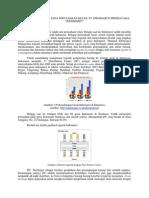 Manajemen Logistik Pada Perusahaan Retail Pt
