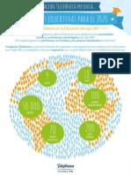 Infografia 20 Claves Educativas Para 2020