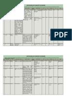 Biotechnology Industry Database
