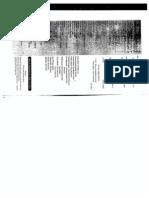 Direito Ao Desenvolvimento Na CRFB_1988